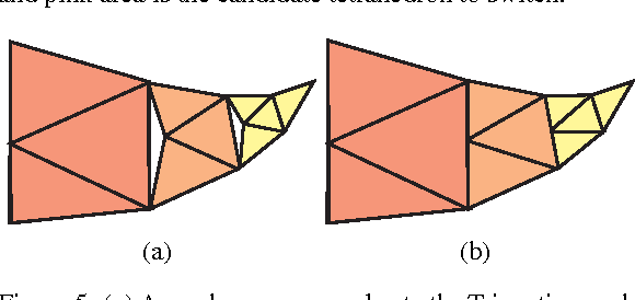 Figure 5: (a) A crack may appear due to the T-junction problem. (b) The T-junction vertex of the tetrahedra in the fine level is fixed at the middle point of its corresponding edge of the coarse tetrahedron to ensure the continuity of the object.