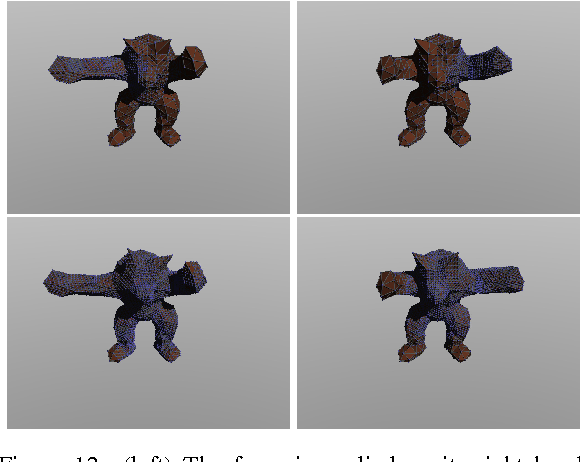 Figure 12: (left) The force is applied on its right hand. (right) The force is applied on its left hand. 400 frame passed images (top) and 800 frame passed images (bottom).