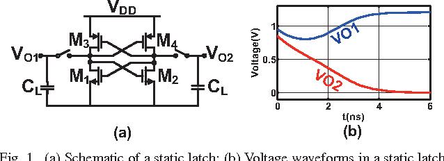 figure 1 from understanding the regenerative comparator circuit