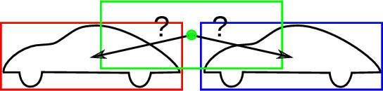 Figure 4 for Simultaneous Object Detection and Semantic Segmentation