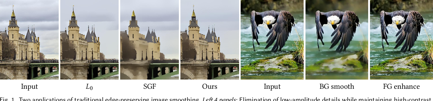 Figure 1 for Image Smoothing via Unsupervised Learning
