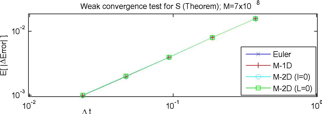 figure 3.11