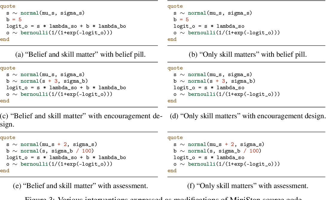 Figure 2 for Bayesian causal inference via probabilistic program synthesis