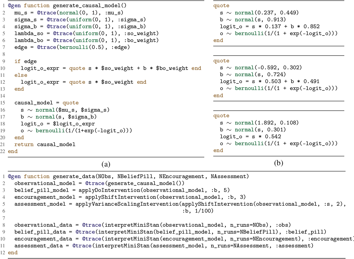 Figure 4 for Bayesian causal inference via probabilistic program synthesis