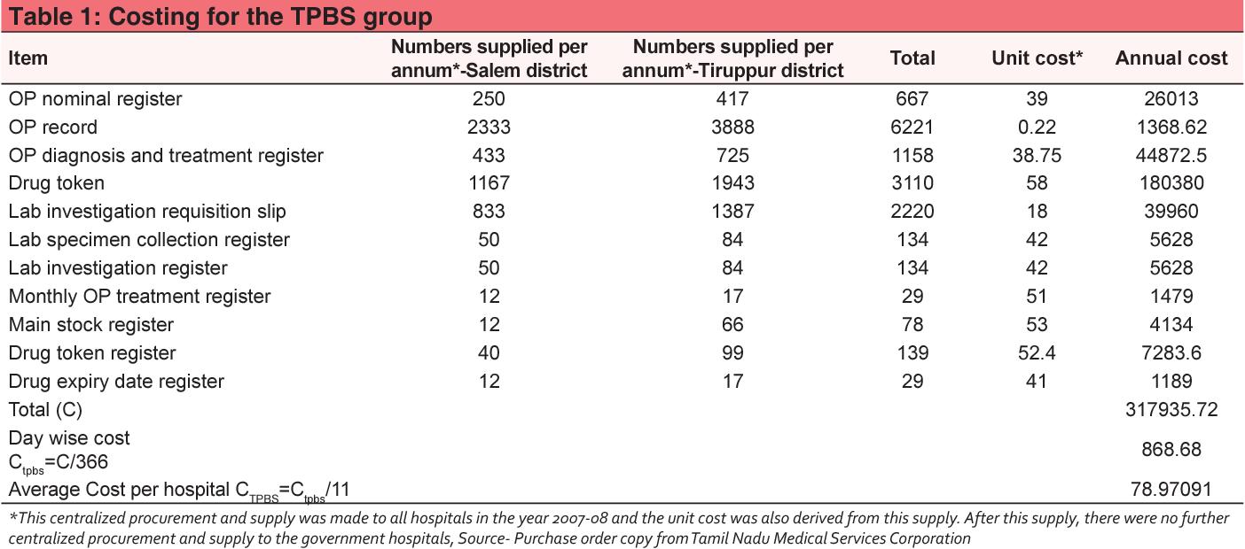 PDF] Economic evaluation of hospital management information systems