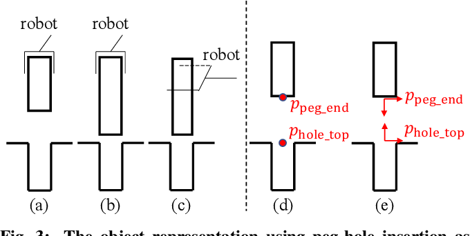 Figure 1 for kPAM 2.0: Feedback Control for Category-Level Robotic Manipulation