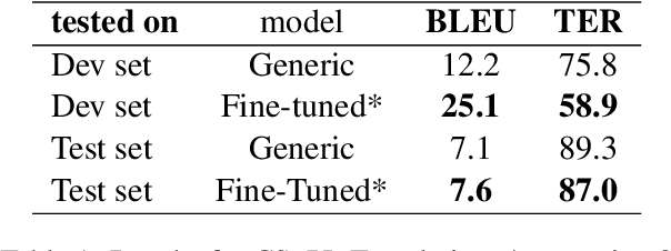 Figure 1 for UDS--DFKI Submission to the WMT2019 Similar Language Translation Shared Task