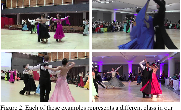 Figure 3 for Let's Dance: Learning From Online Dance Videos