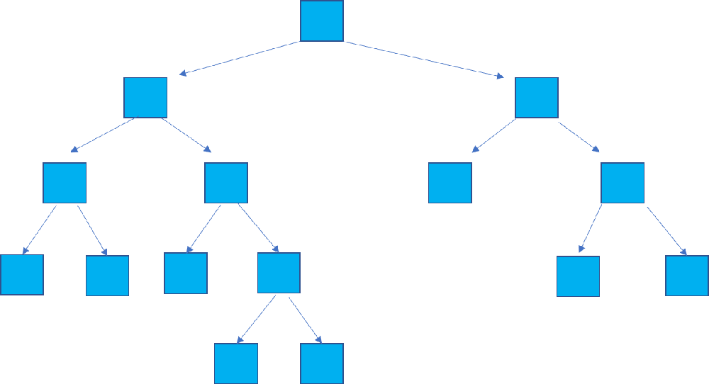 Figure 2 for Growing Deep Forests Efficiently with Soft Routing and Learned Connectivity
