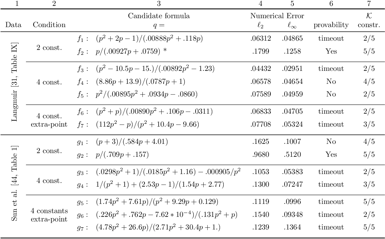 Figure 4 for Integration of Data and Theory for Accelerated Derivable Symbolic Discovery