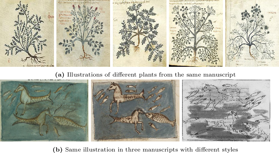 Figure 1 for Image Collation: Matching illustrations in manuscripts