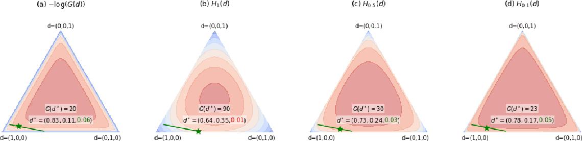Figure 2 for Exploration by Maximizing Rényi Entropy for Zero-Shot Meta RL