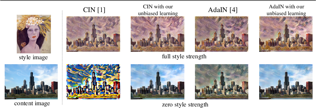 Figure 3 for Unbiased Image Style Transfer