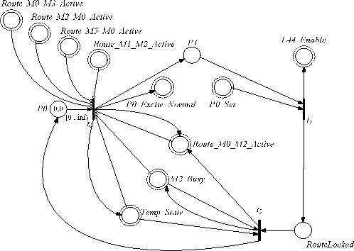 628210f5b A tool for automatic formal modeling of railway interlocking systems ...