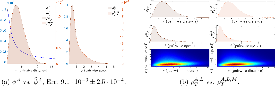 Figure 4 for Learning Theory for Inferring Interaction Kernels in Second-Order Interacting Agent Systems
