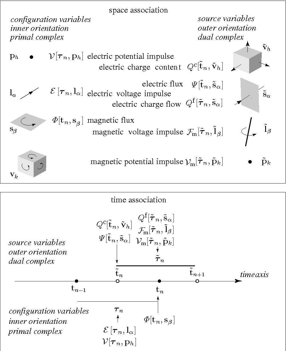 PDF] On the Geometrical Structure of Electromagnetism Enzo TONTI