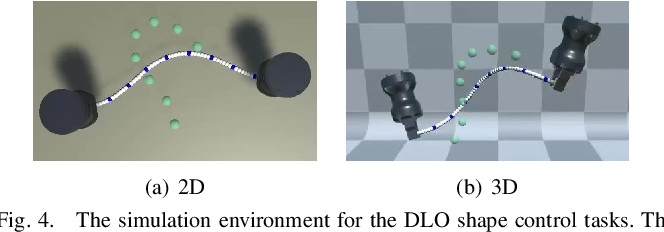 Figure 4 for Shape Control of Deformable Linear Objects with Offline and Online Learning of Local Linear Deformation Models