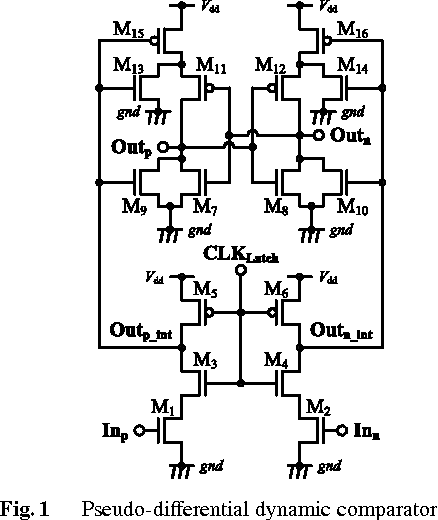 Figure 16 From An Analysis On A Dynamic Amplifier And Calibration