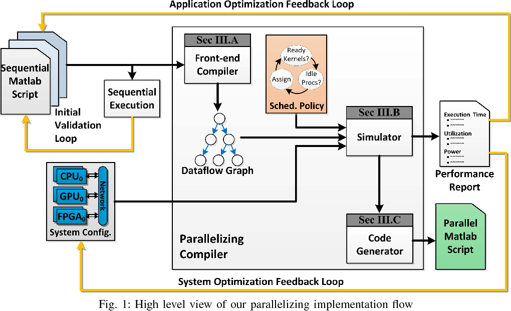 A Parallelizing Matlab Compiler Framework and Run Time for