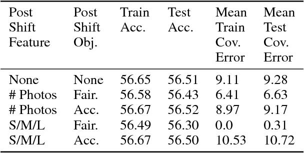 Figure 3 for Proxy Fairness