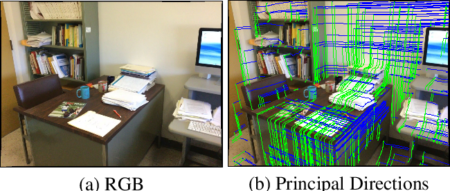 Figure 3 for FrameNet: Learning Local Canonical Frames of 3D Surfaces from a Single RGB Image