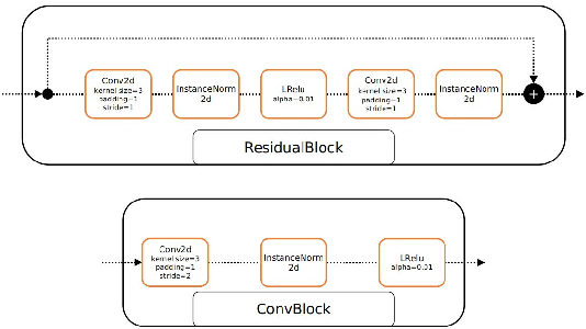 Figure 1 for Multi-views Embedding for Cattle Re-identification