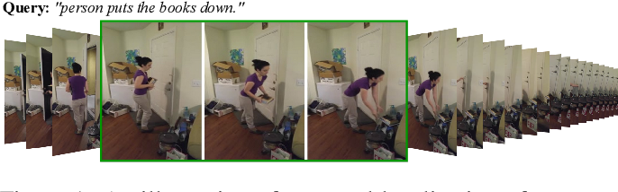 Figure 1 for DORi: Discovering Object Relationship for Moment Localization of a Natural-Language Query in Video