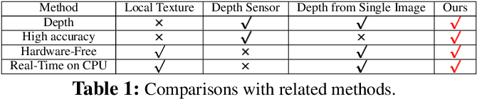 Figure 2 for Aurora Guard: Reliable Face Anti-Spoofing via Mobile Lighting System