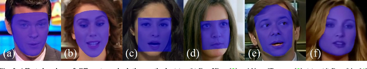 Figure 3 for DeepFake Detection Based on the Discrepancy Between the Face and its Context