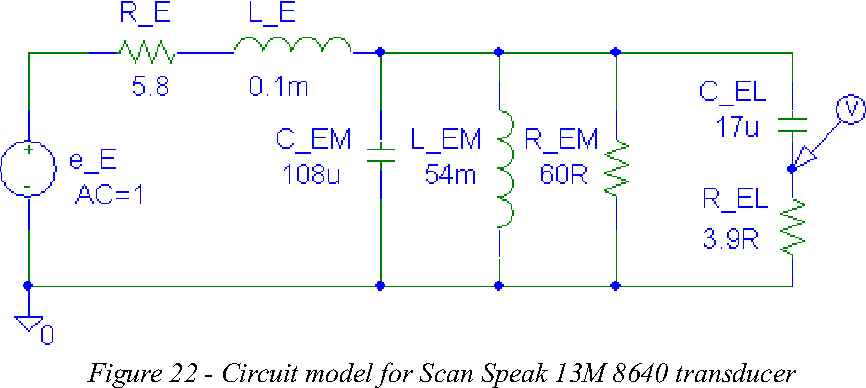 Figure 22 from THE SOUND PORT : DEVELOPMENT OF ABI-DIRECTIONAL SOUND