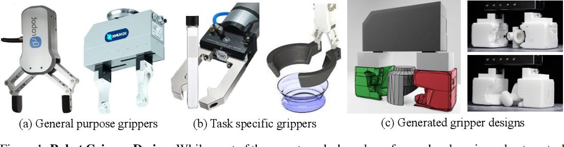 Figure 1 for Fit2Form: 3D Generative Model for Robot Gripper Form Design