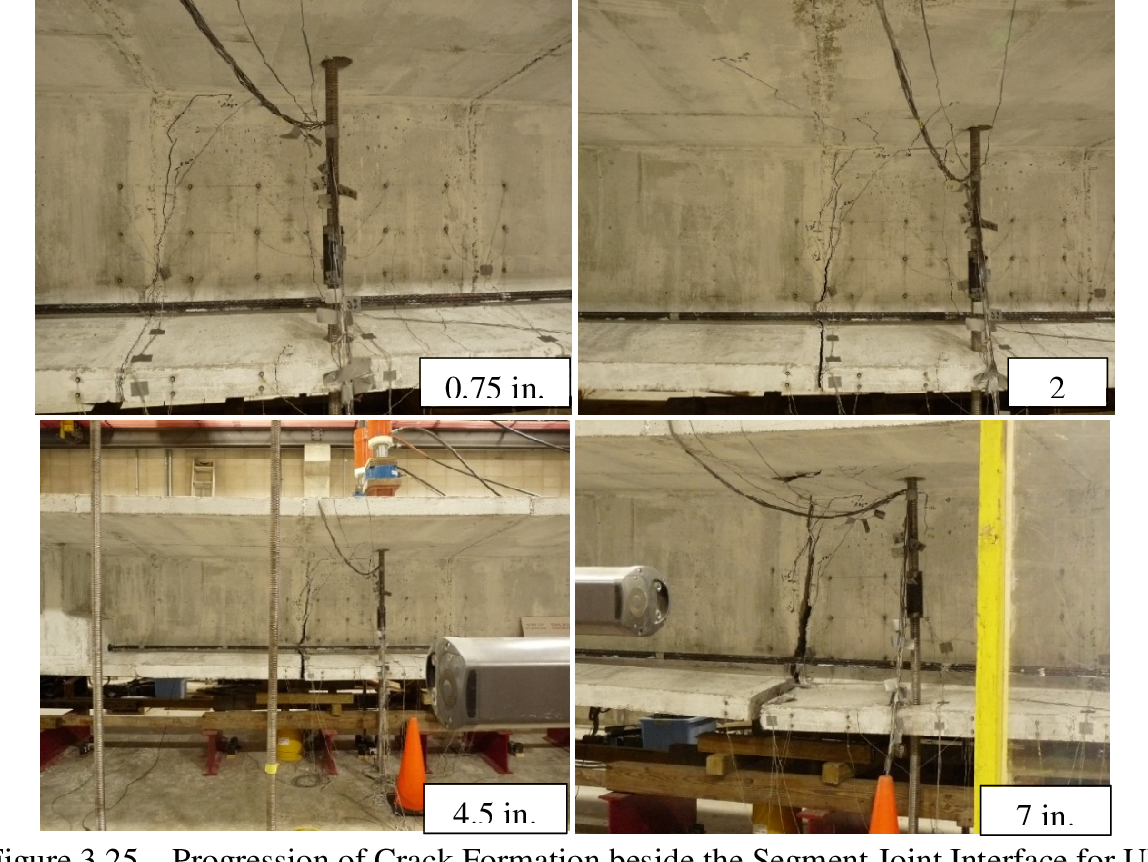PDF] Performance of segmental post-tensioned concrete girders with