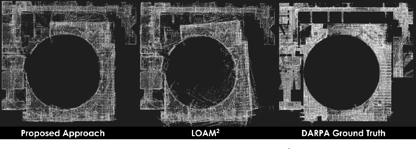 Figure 3 for Self-supervised Learning of LiDAR Odometry for Robotic Applications