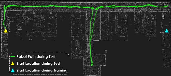 Figure 4 for Self-supervised Learning of LiDAR Odometry for Robotic Applications