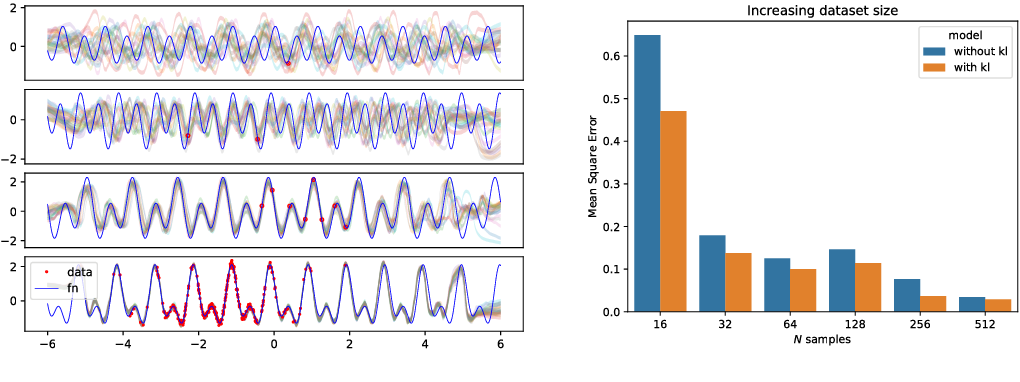 Figure 1 for Deep Prior