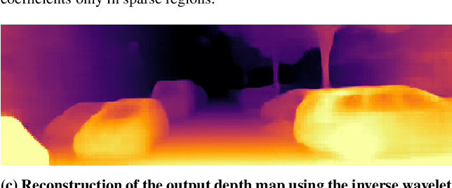 Figure 1 for Single Image Depth Estimation using Wavelet Decomposition