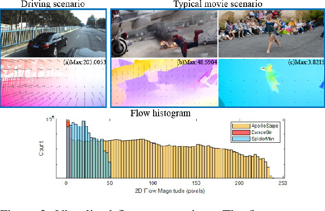 Figure 3 for AutoRemover: Automatic Object Removal for Autonomous Driving Videos