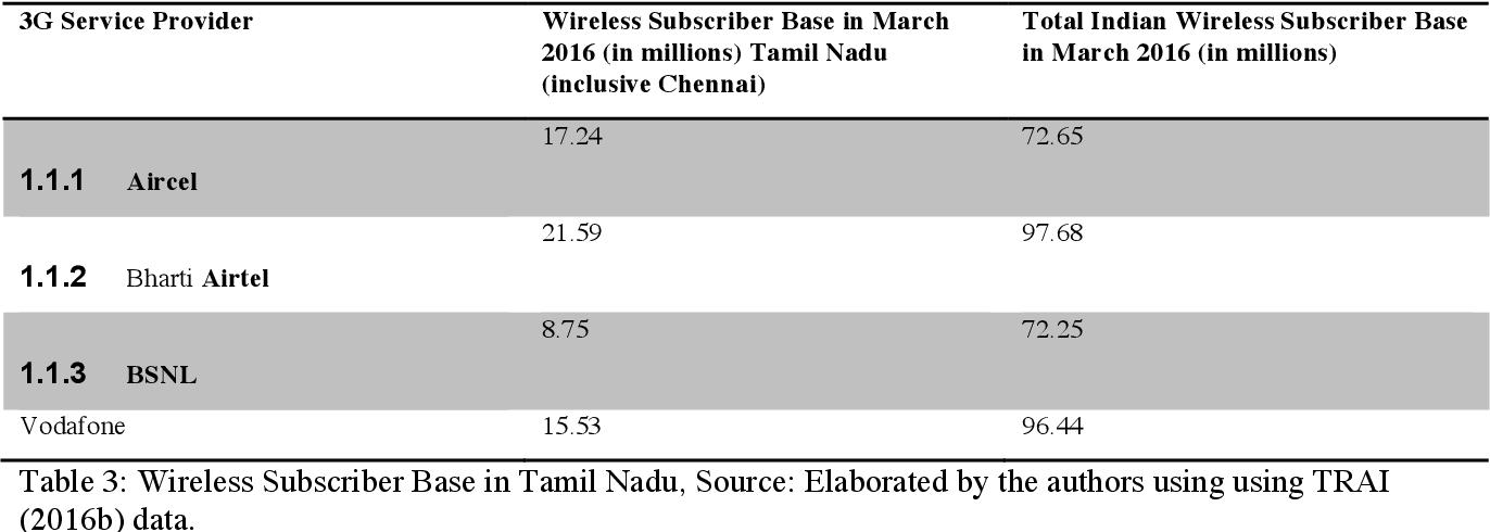 PDF] An exploratory network analysis of mobile broadband