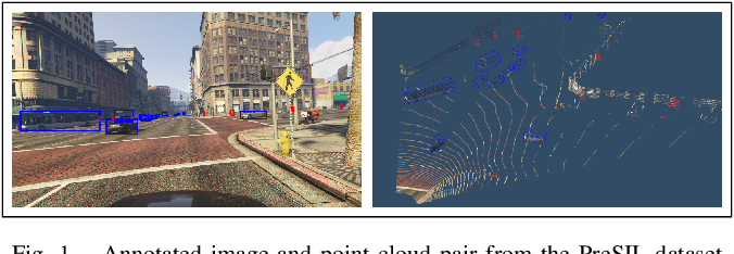 Figure 1 for Precise Synthetic Image and LiDAR (PreSIL) Dataset for Autonomous Vehicle Perception