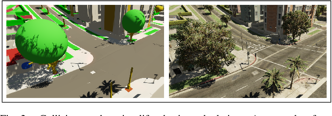 Figure 2 for Precise Synthetic Image and LiDAR (PreSIL) Dataset for Autonomous Vehicle Perception