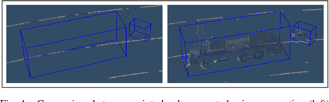 Figure 4 for Precise Synthetic Image and LiDAR (PreSIL) Dataset for Autonomous Vehicle Perception