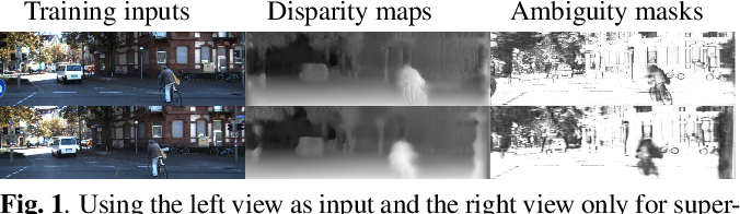 Figure 1 for A Novel Monocular Disparity Estimation Network with Domain Transformation and Ambiguity Learning