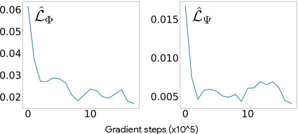 Figure 4 for Offline Reinforcement Learning with Pseudometric Learning