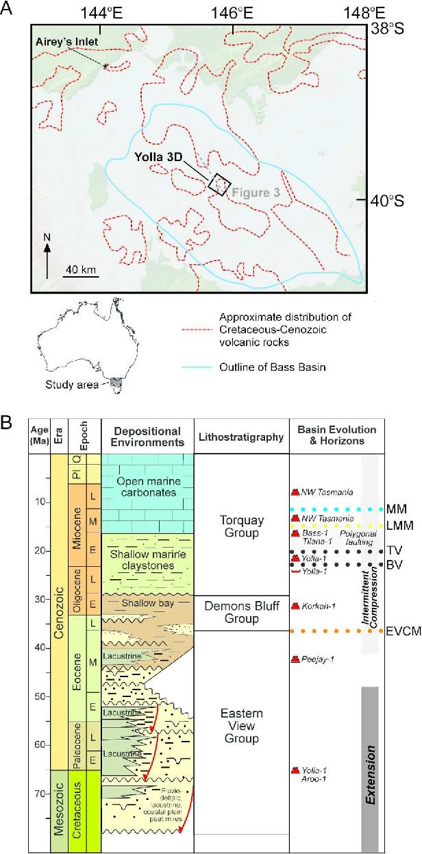 PDF] Subsurface fluid flow focused by buried volcanoes in