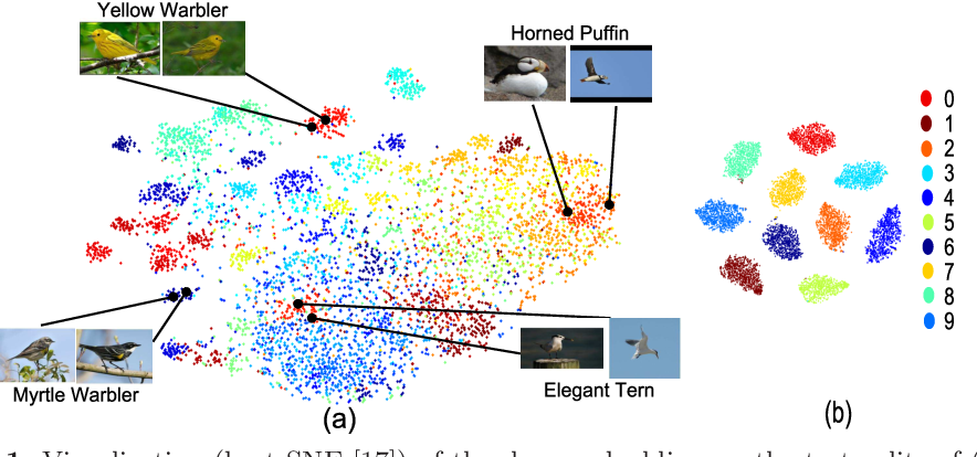 Figure 1 for ALMN: Deep Embedding Learning with Geometrical Virtual Point Generating