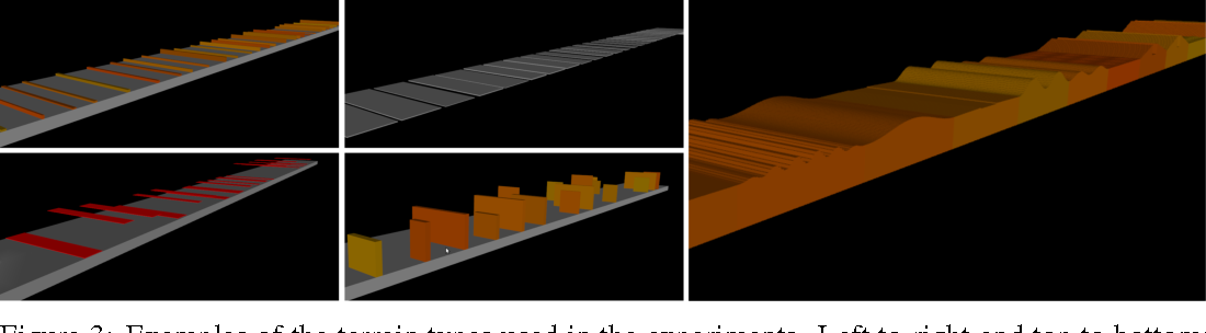 Figure 3 for Emergence of Locomotion Behaviours in Rich Environments