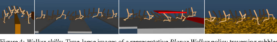 Figure 4 for Emergence of Locomotion Behaviours in Rich Environments