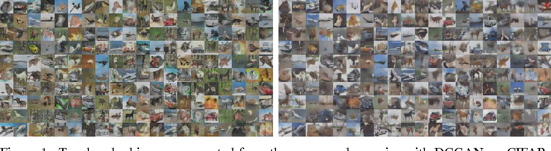 Figure 1 for Ensembles of Generative Adversarial Networks