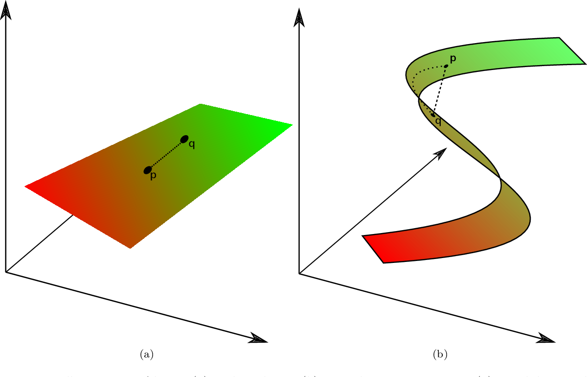 Figure 3 for High-dimensional Nonlinear Profile Monitoring based on Deep Probabilistic Autoencoders