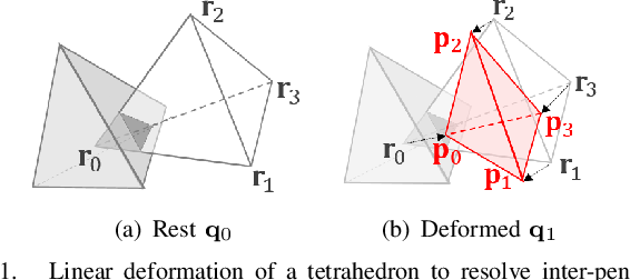 Figure 1 for A Penetration Metric for Deforming Tetrahedra using Object Norm
